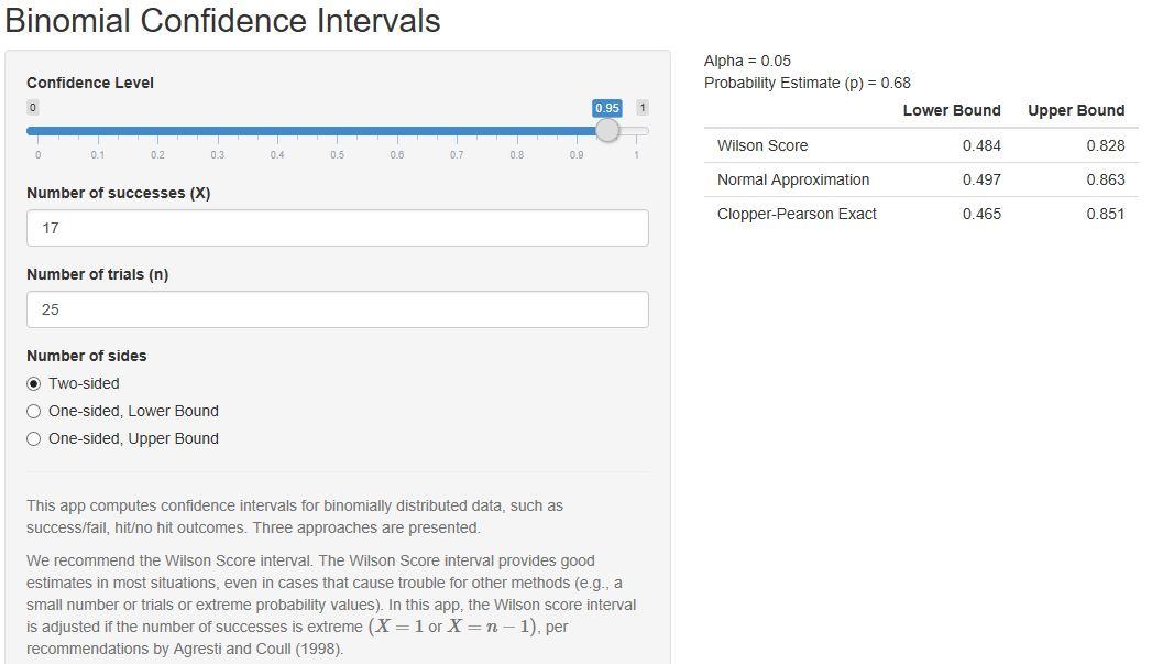 Binomial CIs screenshot