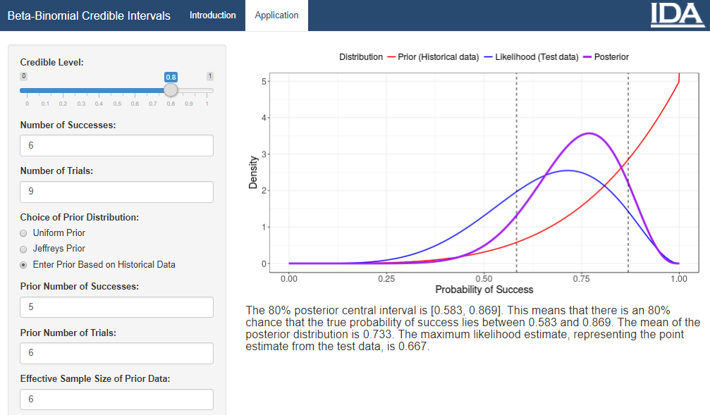 Binomial Credible Intervals screenshot